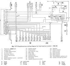 land rover light bar wiring diagram wiring library land rover defender td5 fuse box diagram wiring schematics diagram 2006 jeep commander fuse panel diagram
