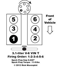 spark plug wiring diagram 91 chevy modern design of wiring diagram • 3 1 v 6 vin t camaro firebird firing order ricks auto repair rh ricks autorepairadvice com spark plug firing order diagram fors mustang spark plug