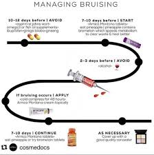 """Amaris Murphy, RN, BSN, CANS 💉 on Instagram: """"This is a great ..."""