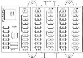 fuse box diagram 2002 porsche boxter wiring diagram show fuse box diagram 2002 porsche boxter wiring diagram expert fuse box diagram 2002 porsche boxter