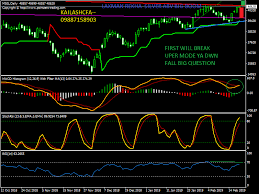 Mcx Silver Daily Chart Facing Triple Top Formation Soon