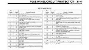 similiar expedition fuse panel keywords 2003 expedition fuse panel manual autos weblog fuse panel diagram need