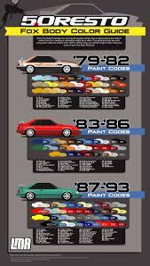 Toyota Gear Ratio Color Chart Fox Body Paint Code Guide Lmr Com