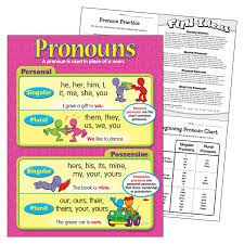 Pronoun Chart With Pictures Amazon Com Trend Enterprises Inc Pronouns Learning Chart