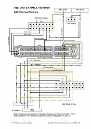 94 jetta wiring diagram trusted wiring diagram online great of vw jetta stereo wiring diagram radio diagrams 2001 jeep jetta wiring harness diagram 94 jetta wiring diagram