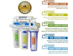 ispring rcc7 reverse osmosis 5 stage 75gpd under sink water filter review 3