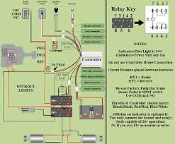 power wheels switch diagram power image wiring diagram wheels esc conversion kit upgrade 24 volts pedal controller on power wheels switch diagram