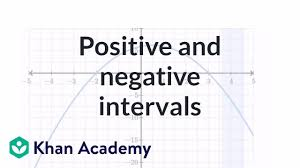 C Chart Axis Label Interval Worked Example Positive Negative Intervals Video Khan