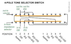 wiring diagram for gibson sg wiring diagram collection Hoa Selector Switch at Selector Switch Sg Wiring Diagram