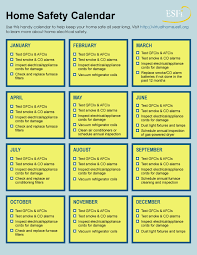 Safety Audit Checklist Ultimate List Of Safety Checklists