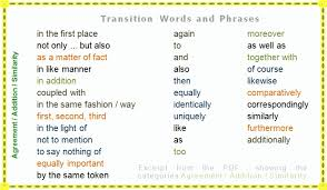 words for essays transition words for a contrast essay org transition words for quotes alexdapiatacom
