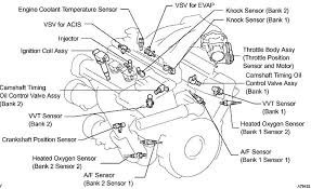 i am reading code p2241 on my toyota sienna 2004 what does that mean