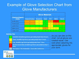 Ppe Glove Selection Chart Personal Protective Equipment Ppe For Ucla Research
