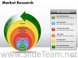 stacked concentric circles business process  stages powerpoint    stacked concentric circles business process  stages powerpoint diagram