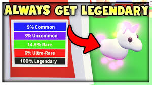 How to ALWAYS HATCH A LEGENDARY PET in Adopt Me ...