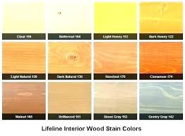 Cedar Wood Color Entreperrosygatos Co
