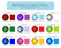 What Is The Birthstone Chart Pinterest Worthy Birthstone Color Charts You Can Trust