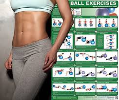 Core Exercises Chart Laminated Body Ball Core Exercise Poster This Exercise