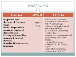 on effects of world war  essay on effects of world war 1