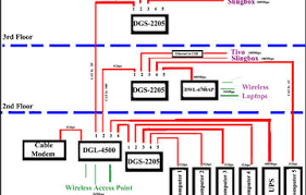 images of home network wiring diagrams   diagramshome network wiring diagram photo album diagrams