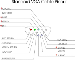 wiring diagram for hdmi to vga wiring image wiring hdmi to vga cable circuit jodebal com on wiring diagram for hdmi to vga