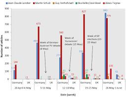 Charts Germany Media Control German Charts 2014 Germany 10 2019 06 03