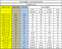 Autocad Text Height Chart 37 Clean Autocad Text Size Chart