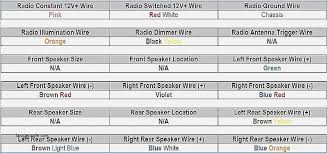 2002 ford focus stereo wiring diagram bioart me 2012 ford focus radio wiring diagram 2002 ford focus radio wiring diagram