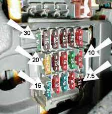 timely topics the vigor s fuse boxes under dash fuse box