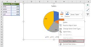 How To Show Percentage In Pie Chart In Excel