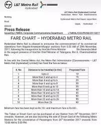 Metro Train Fares Chart In Hyderabad Is The Hyderabad Metro Fare Too High Quora