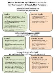 Ut Austin Organizational Chart Submit A Proposal