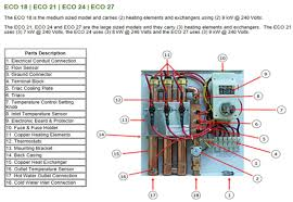 new ecosmart eco electric tankless water heater v  ecosmart tankless water heater parts diagram