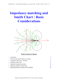 Impedance Matching And Smith Chart Basic Considerations