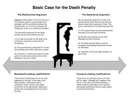 ethic essay work ethic essay papers philosophical disquisitions  philosophical disquisitions the ethics of the death penalty part the ethics of the death penalty part