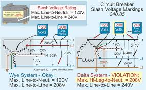 nec rules on overcurrent protection for equipment and conductors circuit breakers a 120v 240v slash rating can be used elsewhere where the line to neutral voltage doesn t exceed 120v and the line to line voltage