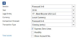 How To Forecast Balance Sheet Projected Balance Sheet Forecast Report Jedox Knowledge Basejedox
