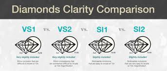 Vs2 Diamond Chart Diamond Clarity Comparison Of Vs1 Vs2 Si1 Si2