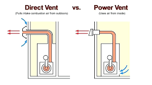 direct vent fireplace installation direct vent diagram propane fireplace freestanding co direct vent fireplace installation direct vent firebox direct vent