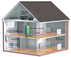 mitsubishi ducted heat pump.  Mitsubishi Central Heating Units Require Plumbing And Water To Mitsubishi Ducted Heat Pump C