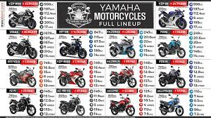 yamaha motorcycles available in india full lineup