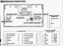 mk4 fuse diagram wiring diagram for professional • golf 4 gti wiring diagram valid vw golf mk4 fuse diagram unique vw rh feefee co astra mk4 fuse diagram mk4 jetta fuse diagram