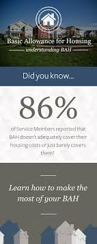 2019 Bah Rates Updated Military Housing Allowance