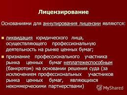 Ликвидация юридического лица Реферат на тему ликвидация юридических лиц