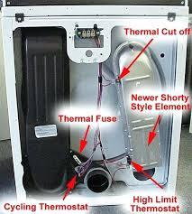 inglis dryer fuse box wiring diagrams favorites inglis dryer fuse box wiring diagrams inglis dryer fuse box