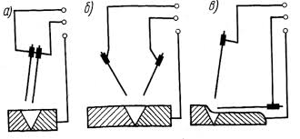 Техника ручной дуговой сварки ru Сварка трехфазной дугой