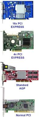 What Is Pci Express