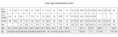 American Shoe European Online Charts Collection
