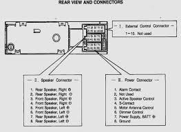 wiring diagram for sony car stereo wiring diagrams sony car cd player wiring diagram unique jvc car stereo wiring diagram best elegant sony car
