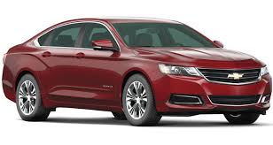 new car launches april 2015Best and Worst New Cars  Consumer Reports
